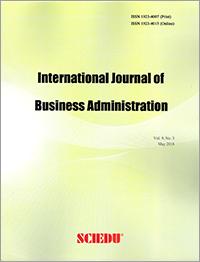 International Journal of Business Administration